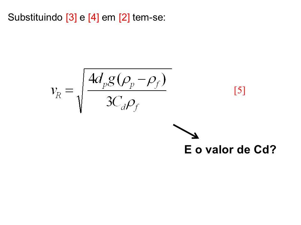 Substituindo [3] e [4] em [2] tem-se:
